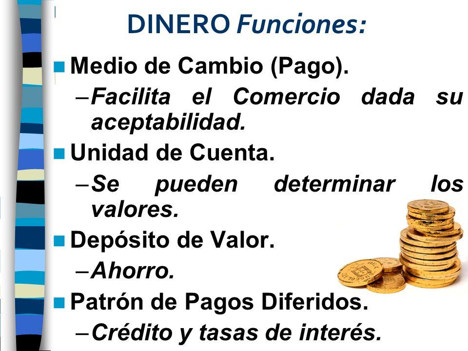 DINERO Funciones: Medio de Cambio (Pago). –Facilita el Comercio dada su aceptabilidad. Unidad de Cuenta. –Se pueden determinar los valores. Depósito d