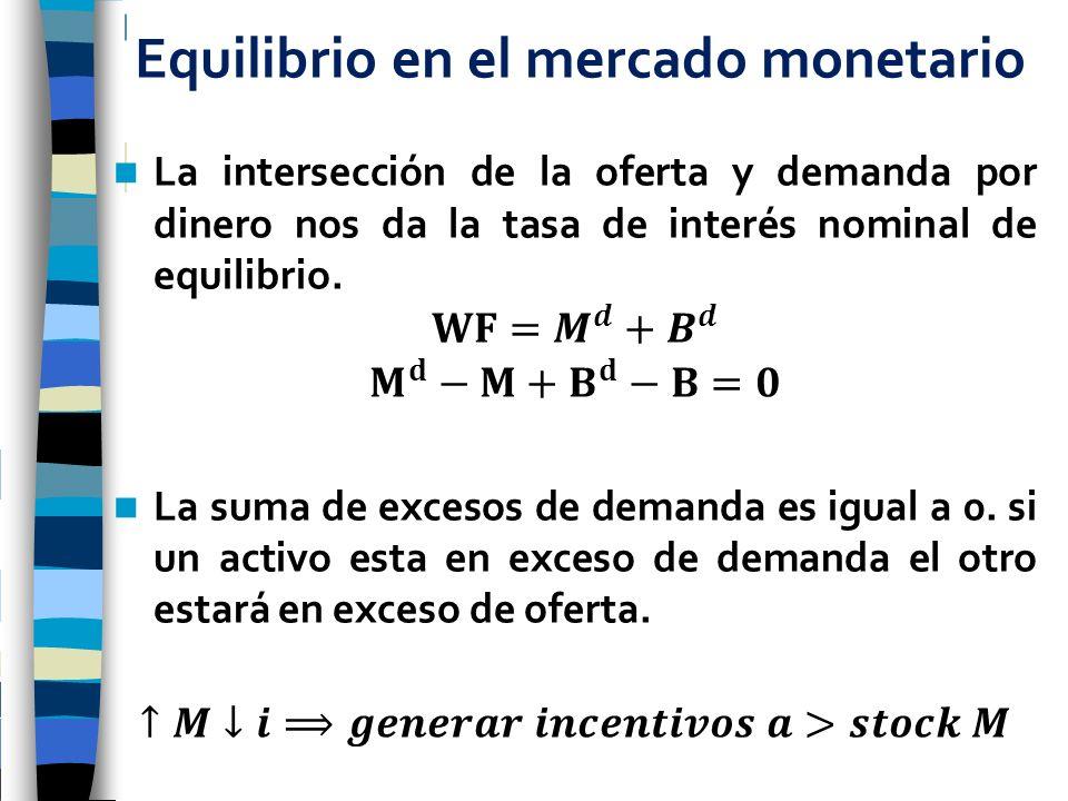 Equilibrio en el mercado monetario
