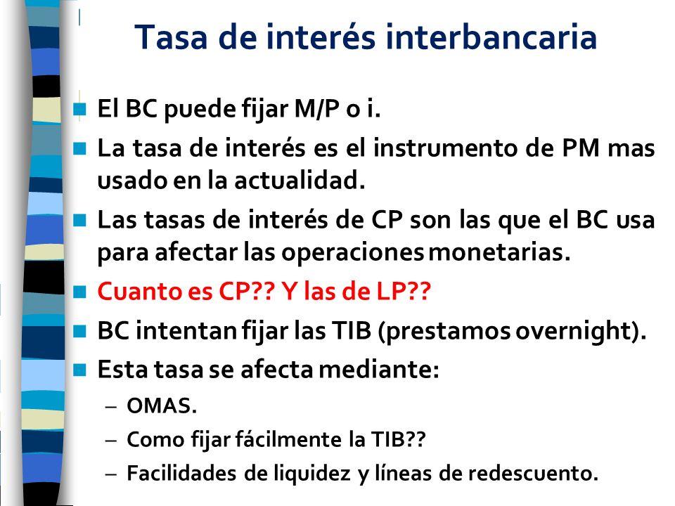Tasa de interés interbancaria El BC puede fijar M/P o i. La tasa de interés es el instrumento de PM mas usado en la actualidad. Las tasas de interés d