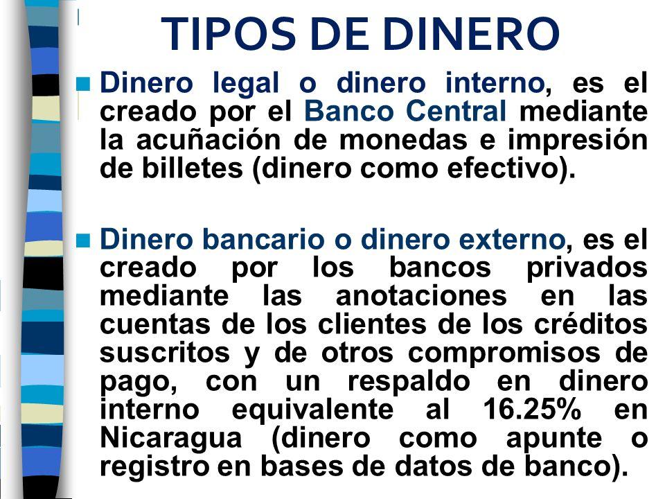 TIPOS DE DINERO Dinero legal o dinero interno, es el creado por el Banco Central mediante la acuñación de monedas e impresión de billetes (dinero como