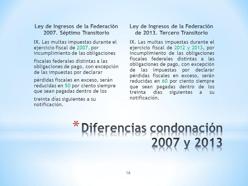 IX. Las multas impuestas durante el ejercicio fiscal de 2007, por incumplimiento de las obligaciones fiscales federales distintas a las obligaciones d