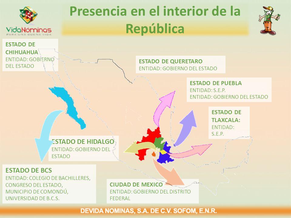Presencia en el interior de la República CIUDAD DE MEXICO ENTIDAD: GOBIERNO DEL DISTRITO FEDERAL ESTADO DE PUEBLA ENTIDAD: S.E.P.