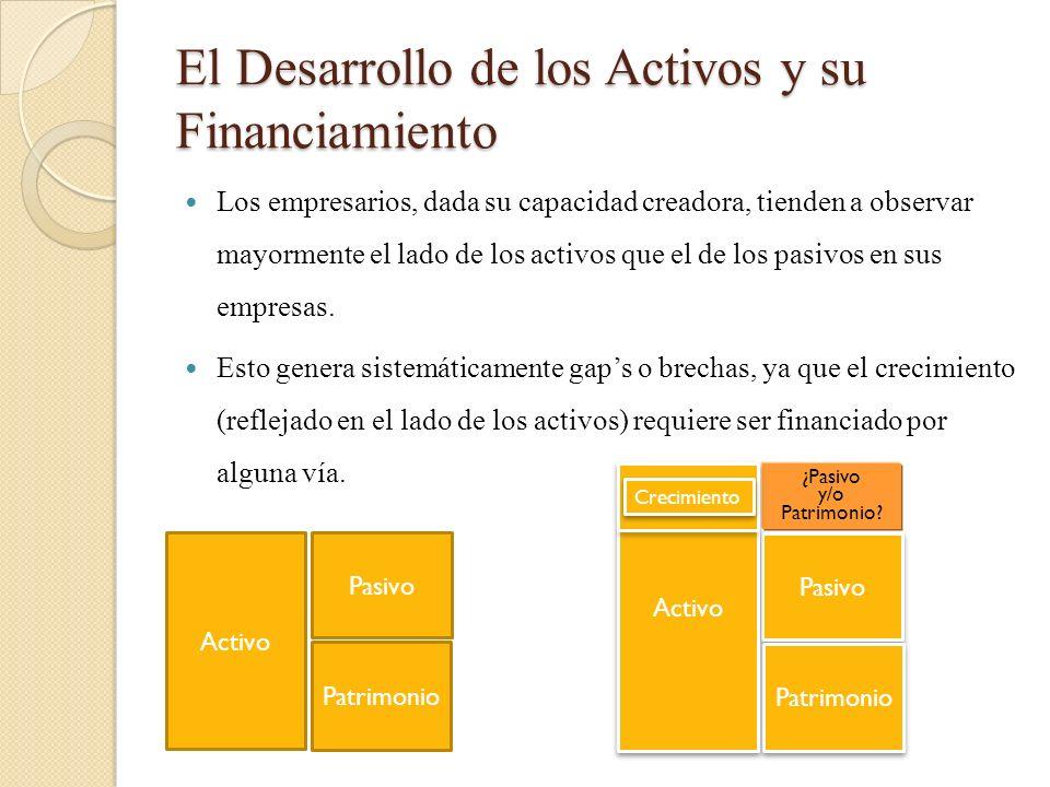 El Desarrollo de los Activos y su Financiamiento Los empresarios, dada su capacidad creadora, tienden a observar mayormente el lado de los activos que