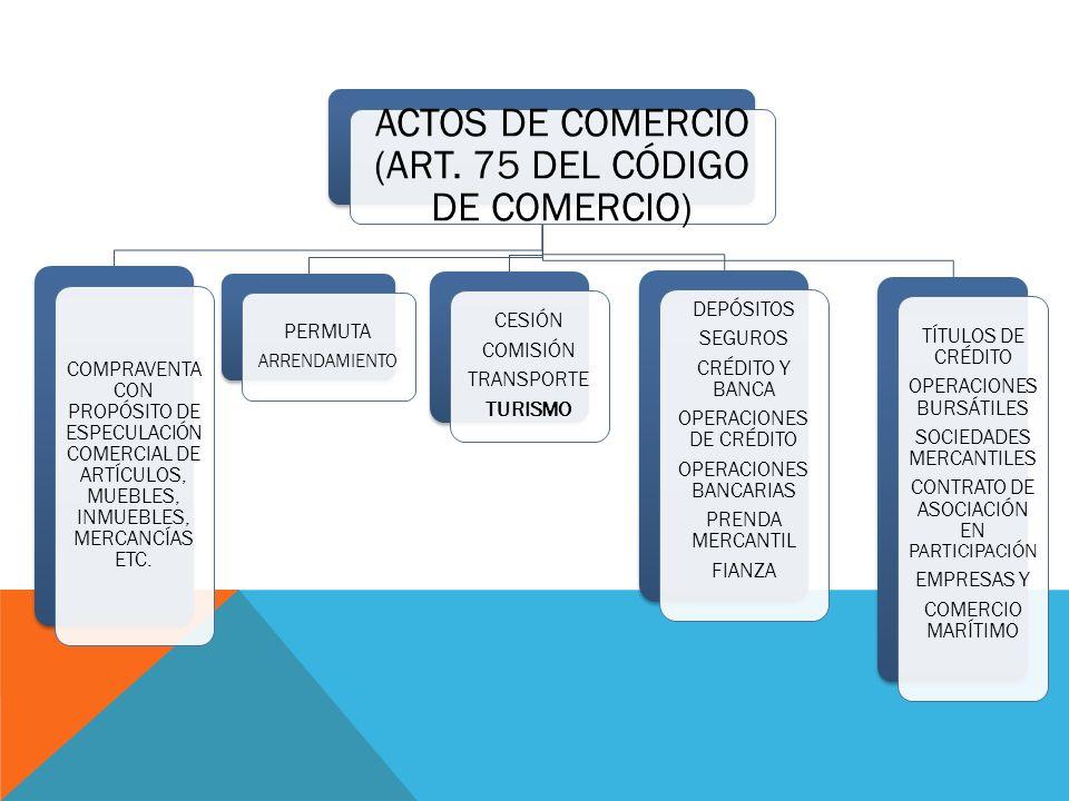 ACTOS DE COMERCIO (ART. 75 DEL CÓDIGO DE COMERCIO) COMPRAVENTA CON PROPÓSITO DE ESPECULACIÓN COMERCIAL DE ARTÍCULOS, MUEBLES, INMUEBLES, MERCANCÍAS ET