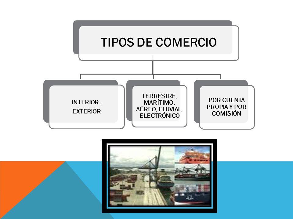 TIPOS DE COMERCIO INTERIOR, EXTERIOR TERRESTRE, MARÍTIMO, AÉREO, FLUVIAL, ELECTRÓNICO POR CUENTA PROPIA Y POR COMISIÓN