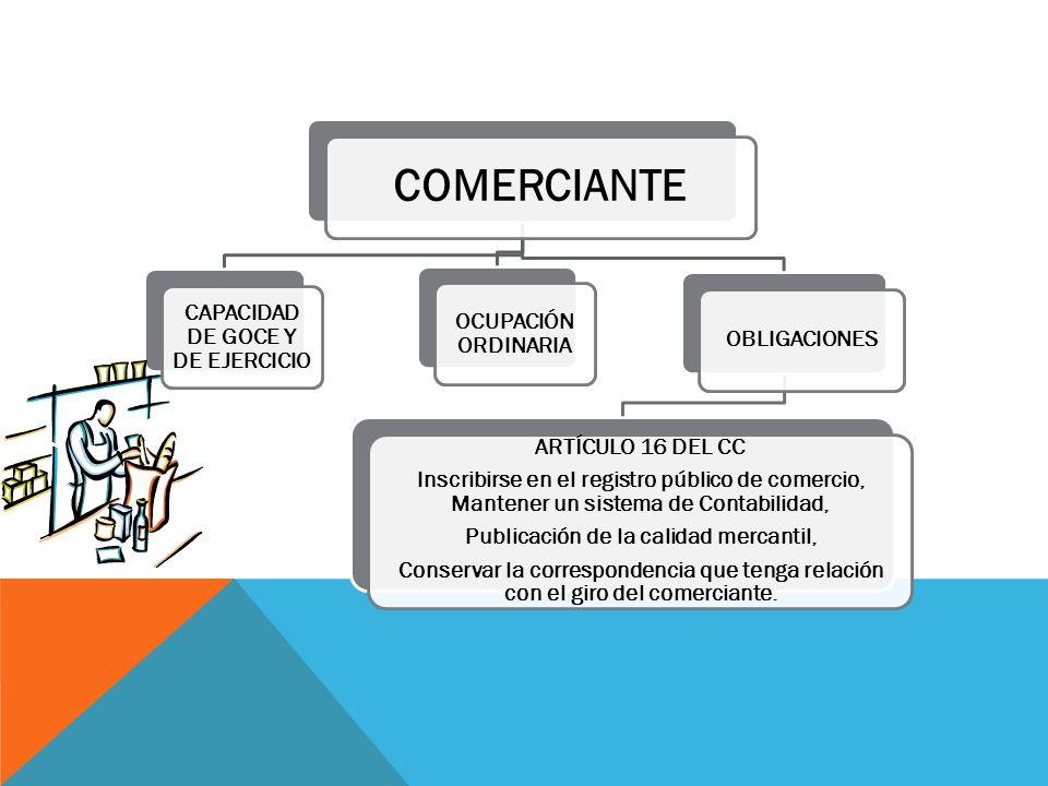 COMERCIANTE CAPACIDAD DE GOCE Y DE EJERCICIO OCUPACIÓN ORDINARIA OBLIGACIONES ARTÍCULO 16 DEL CC Inscribirse en el registro público de comercio, Mante