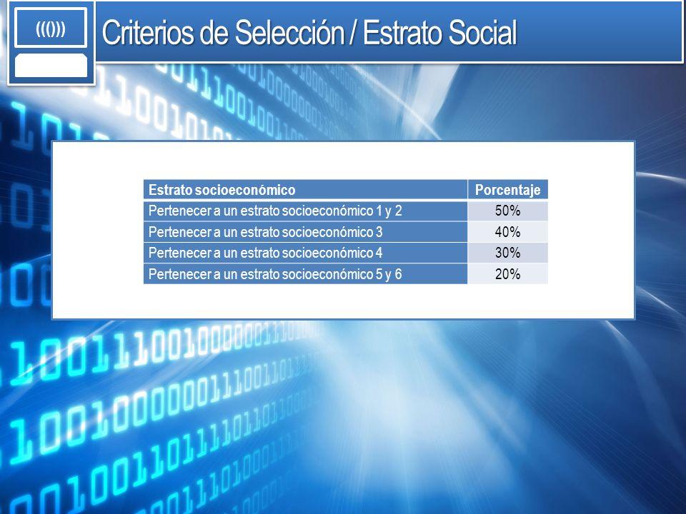 Criterios de Selección / Estrato Social ((())) Estrato socioeconómicoPorcentaje Pertenecer a un estrato socioeconómico 1 y 250% Pertenecer a un estrato socioeconómico 340% Pertenecer a un estrato socioeconómico 430% Pertenecer a un estrato socioeconómico 5 y 620%