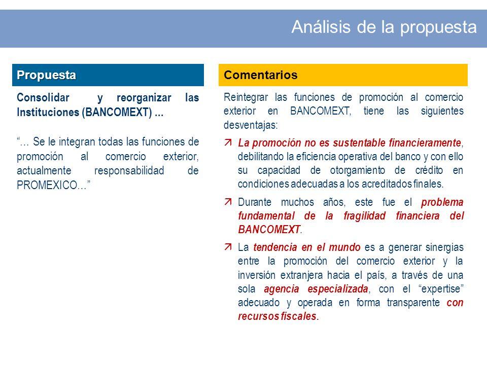 Comentarios Reintegrar las funciones de promoción al comercio exterior en BANCOMEXT, tiene las siguientes desventajas: La promoción no es sustentable