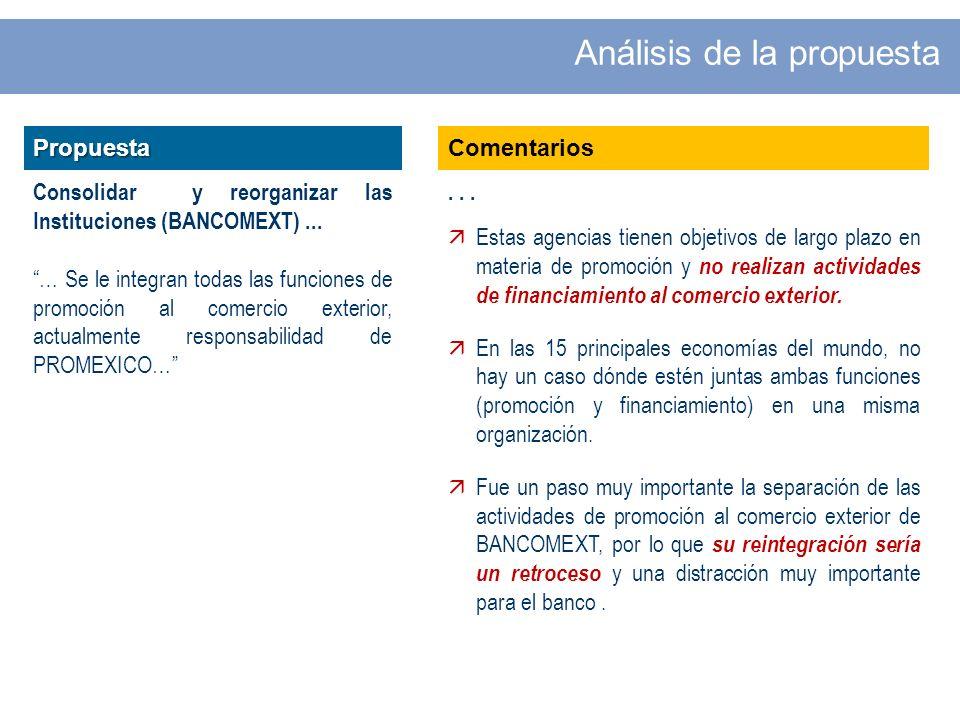 Comentarios... Estas agencias tienen objetivos de largo plazo en materia de promoción y no realizan actividades de financiamiento al comercio exterior