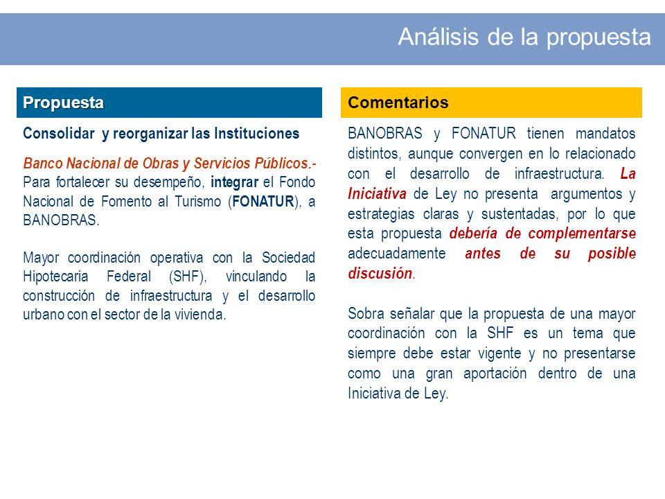 Propuesta Consolidar y reorganizar las Instituciones Banco Nacional de Obras y Servicios Públicos.- Para fortalecer su desempeño, integrar el Fondo Nacional de Fomento al Turismo ( FONATUR ), a BANOBRAS.