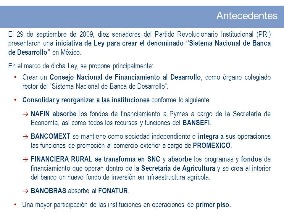 Antecedentes El 29 de septiembre de 2009, diez senadores del Partido Revolucionario Institucional (PRI) presentaron una iniciativa de Ley para crear el denominado Sistema Nacional de Banca de Desarrollo en México.