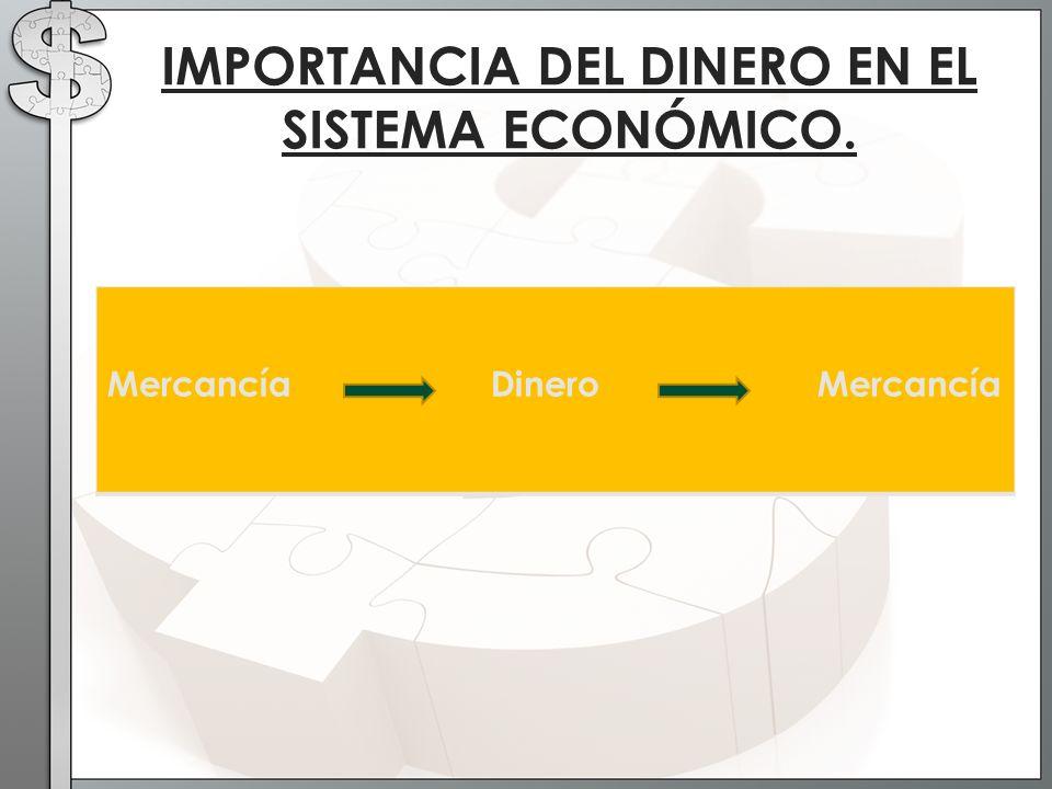 Mercancía Dinero Mercancía IMPORTANCIA DEL DINERO EN EL SISTEMA ECONÓMICO.