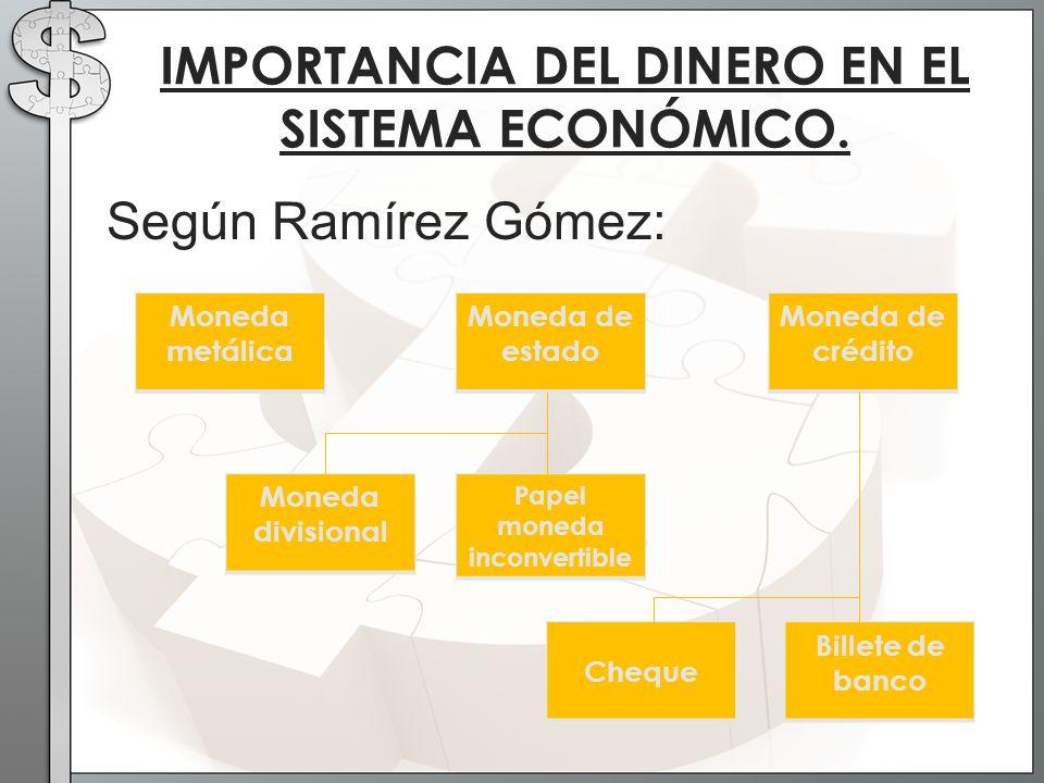 Según Ramírez Gómez: IMPORTANCIA DEL DINERO EN EL SISTEMA ECONÓMICO. Moneda metálica Moneda de crédito Moneda de estado Papel moneda inconvertible Mon