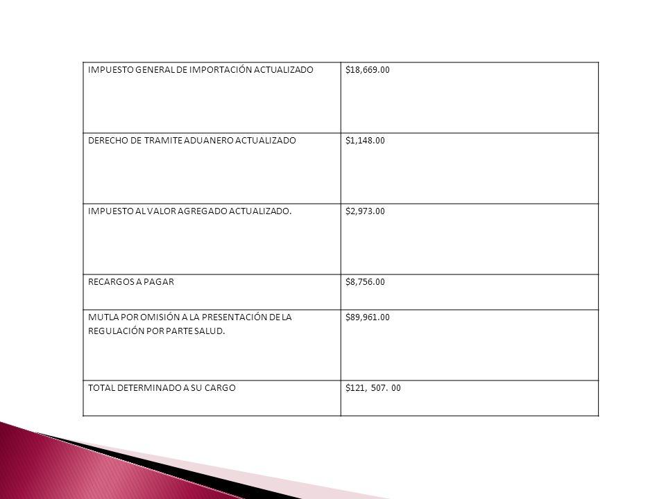 IMPUESTO GENERAL DE IMPORTACIÓN ACTUALIZADO$18,669.00 DERECHO DE TRAMITE ADUANERO ACTUALIZADO$1,148.00 IMPUESTO AL VALOR AGREGADO ACTUALIZADO.$2,973.00 RECARGOS A PAGAR$8,756.00 MUTLA POR OMISIÓN A LA PRESENTACIÓN DE LA REGULACIÓN POR PARTE SALUD.