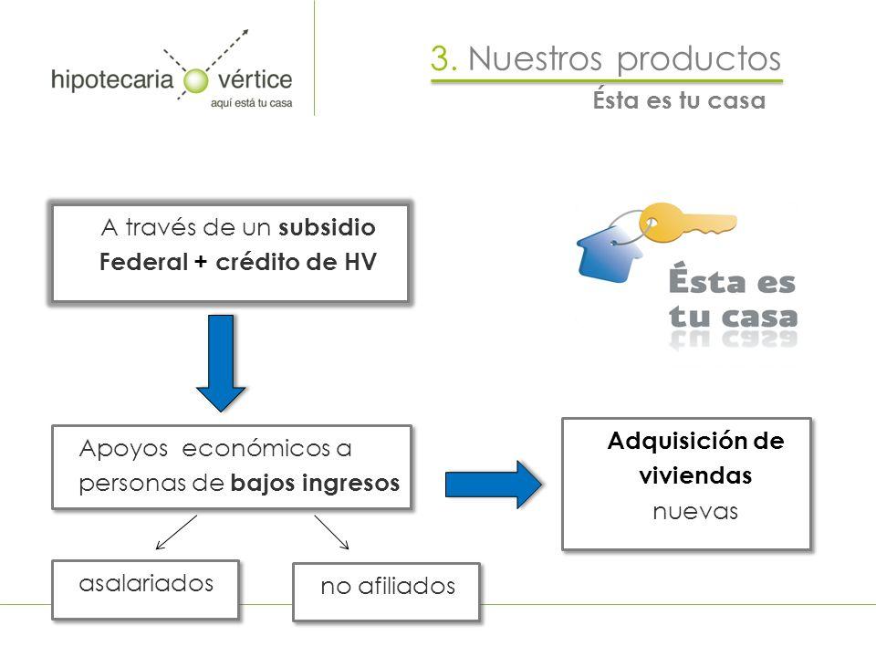 3. Nuestros productos A través de un subsidio Federal + crédito de HV Apoyos económicos a personas de bajos ingresos Adquisición de viviendas nuevas É