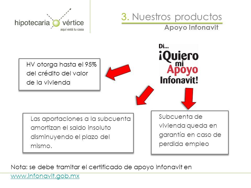 HV otorga hasta el 95% del crédito del valor de la vivienda Subcuenta de vivienda queda en garantía en caso de perdida empleo Las aportaciones a la su