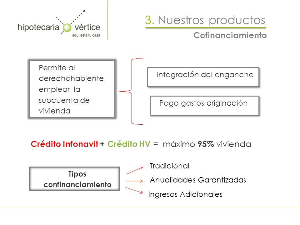 Permite al derechohabiente emplear la subcuenta de vivienda Integración del enganche Pago gastos originación Crédito Infonavit + Crédito HV = máximo 9