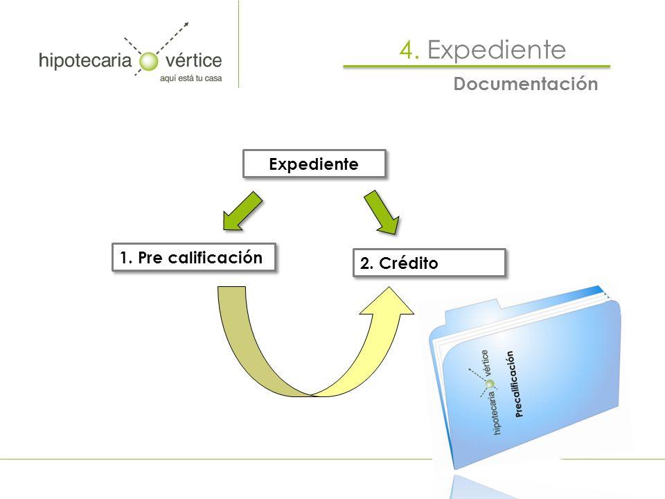1. Pre calificación Documentación 4. Expediente 2. Crédito Expediente