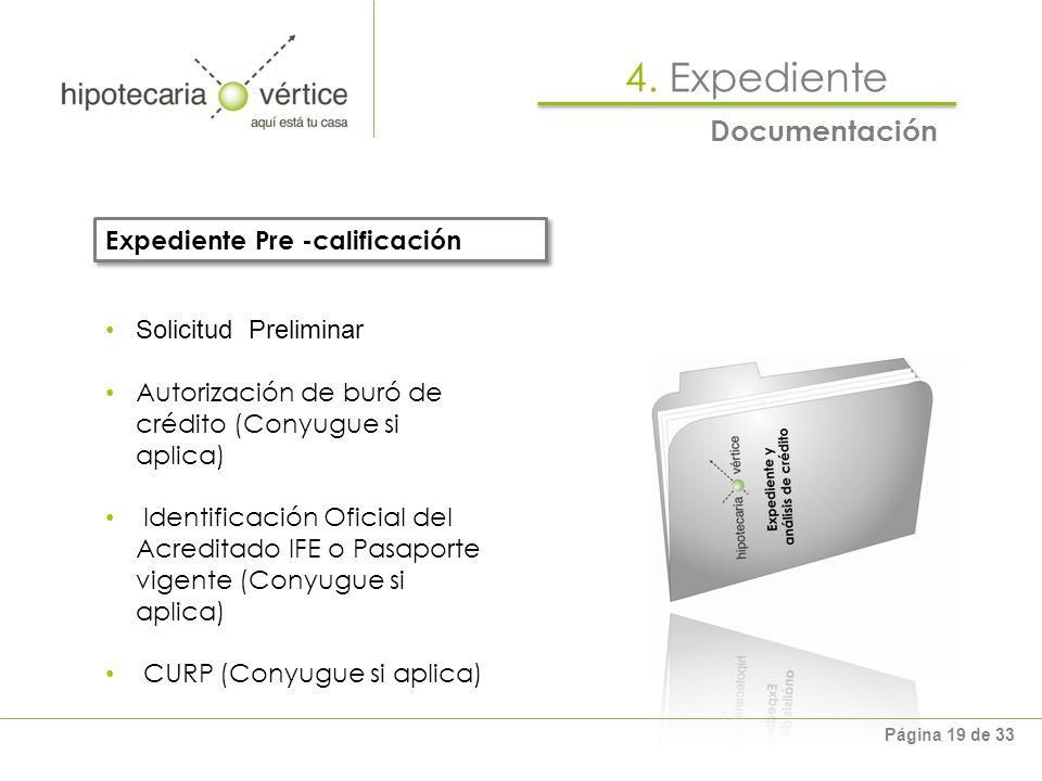 Página 19 de 33 Expediente Pre -calificación Solicitud Preliminar Autorización de buró de crédito (Conyugue si aplica) Identificación Oficial del Acre