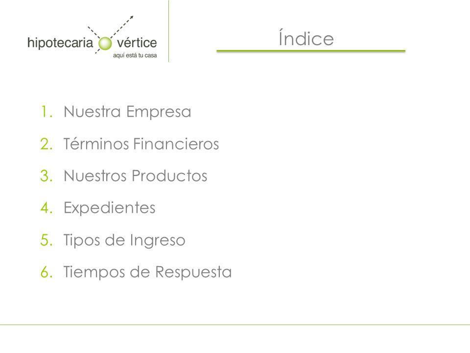 Índice 1.Nuestra Empresa 2.Términos Financieros 3.Nuestros Productos 4.Expedientes 5.Tipos de Ingreso 6.Tiempos de Respuesta