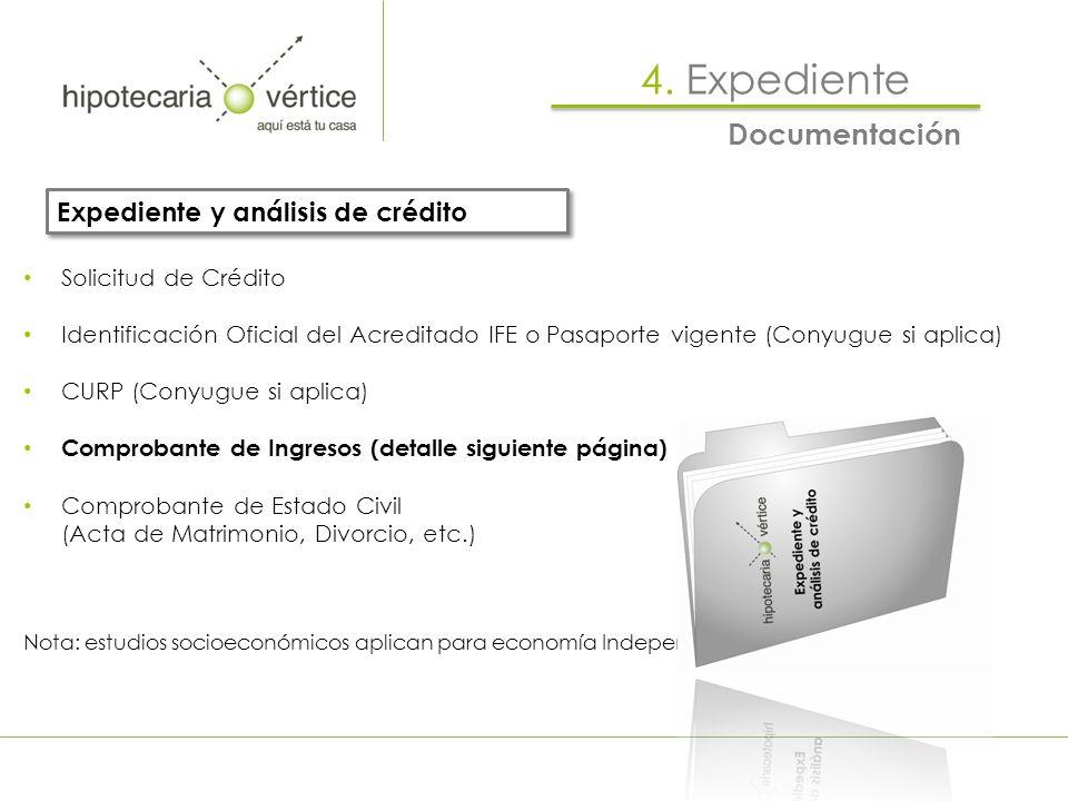 Expediente y análisis de crédito Solicitud de Crédito Identificación Oficial del Acreditado IFE o Pasaporte vigente (Conyugue si aplica) CURP (Conyugu