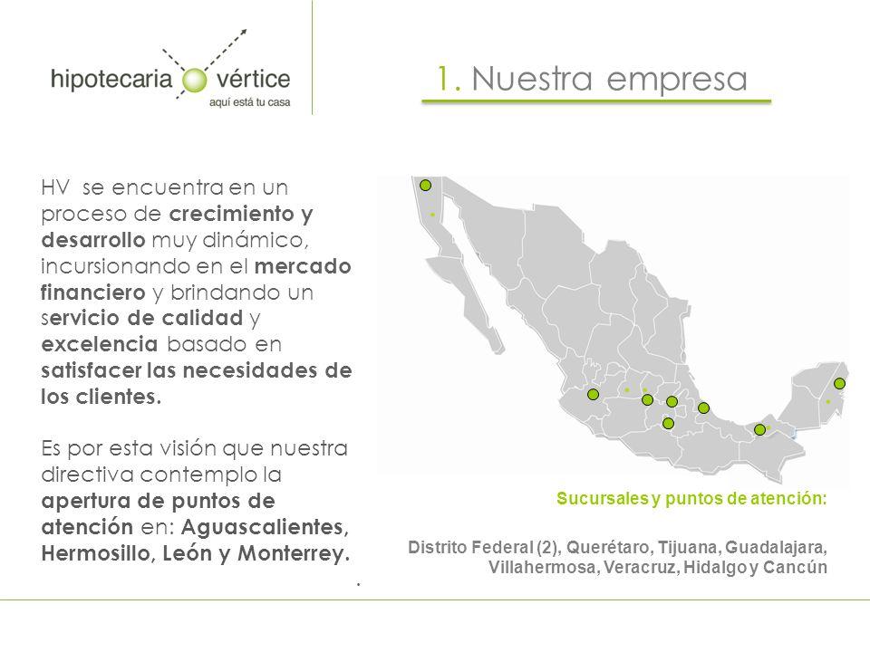 HV se encuentra en un proceso de crecimiento y desarrollo muy dinámico, incursionando en el mercado financiero y brindando un s ervicio de calidad y e