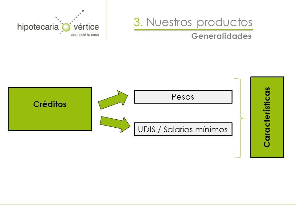 3. Nuestros productos Características UDIS / Salarios mínimos Pesos Generalidades Créditos