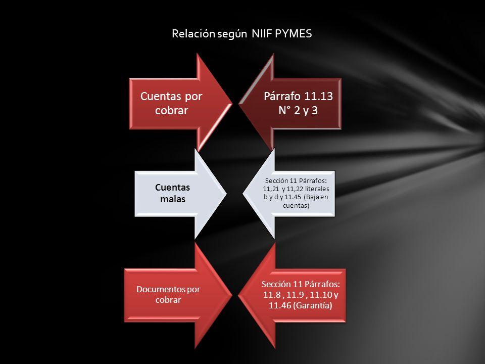 Relación según NIIF PYMES Cuentas por cobrar Párrafo 11.13 N° 2 y 3 Cuentas malas Sección 11 Párrafos: 11,21 y 11,22 literales b y d y 11.45 (Baja en