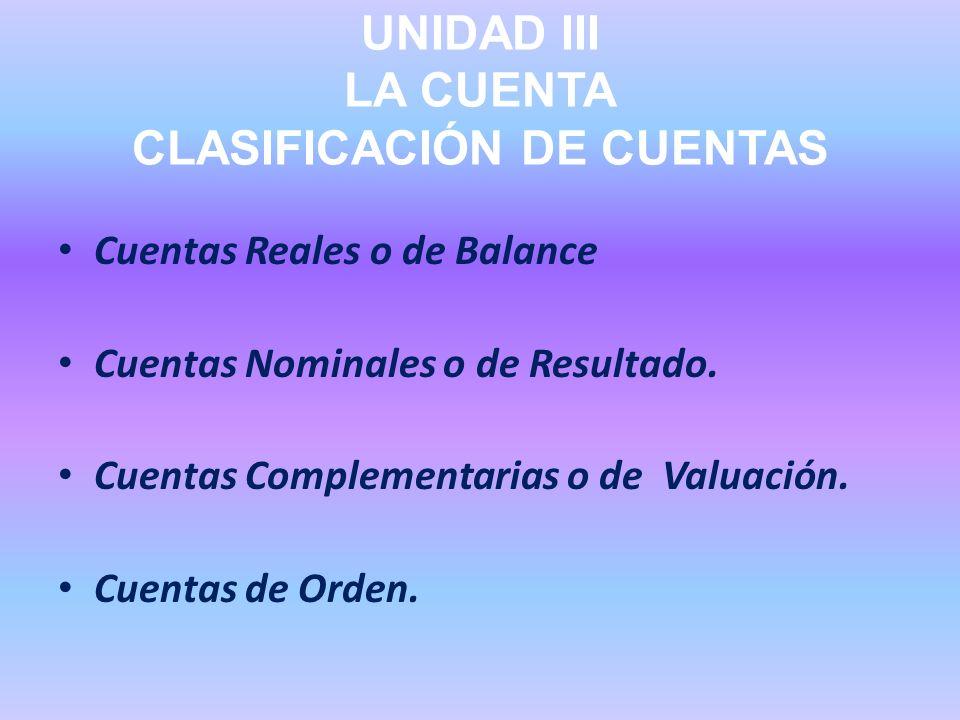 UNIDAD III LA CUENTA CLASIFICACIÓN DE CUENTAS Cuentas Reales o de Balance Cuentas Nominales o de Resultado. Cuentas Complementarias o de Valuación. Cu