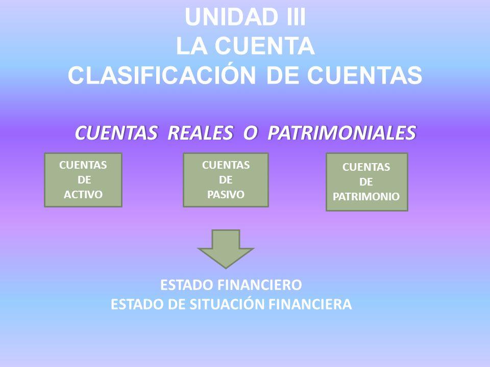 UNIDAD III LA CUENTA CLASIFICACIÓN DE CUENTAS CUENTAS REALES O PATRIMONIALESCUENTAS REALES O PATRIMONIALES CUENTAS DE ACTIVO CUENTAS DE PASIVO CUENTAS
