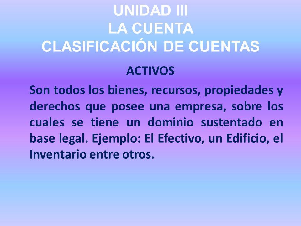 UNIDAD III LA CUENTA CLASIFICACIÓN DE CUENTAS ACTIVOS Son todos los bienes, recursos, propiedades y derechos que posee una empresa, sobre los cuales s