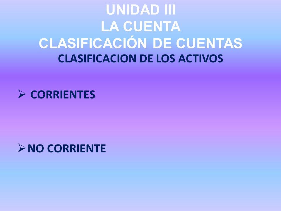 UNIDAD III LA CUENTA CLASIFICACIÓN DE CUENTAS CLASIFICACION DE LOS ACTIVOS CORRIENTES NO CORRIENTE