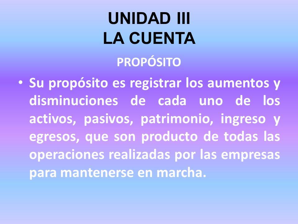 UNIDAD III LA CUENTA PROPÓSITO Su propósito es registrar los aumentos y disminuciones de cada uno de los activos, pasivos, patrimonio, ingreso y egres