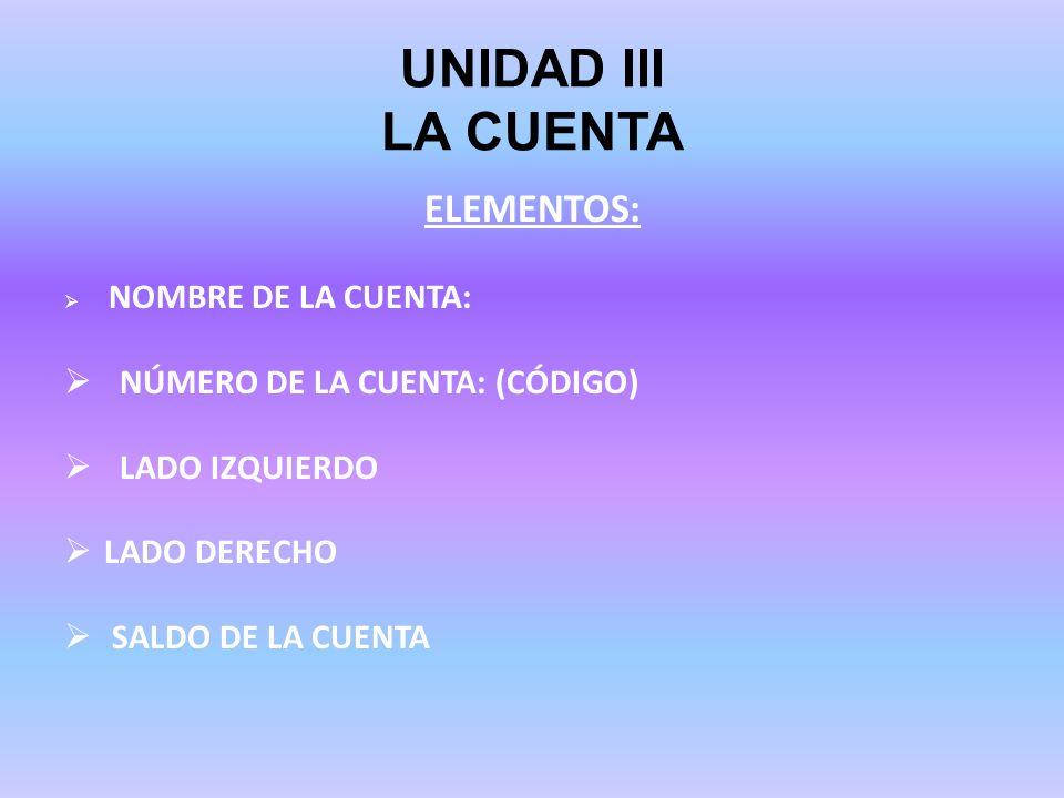 UNIDAD III LA CUENTA ELEMENTOS: NOMBRE DE LA CUENTA: NÚMERO DE LA CUENTA: (CÓDIGO) LADO IZQUIERDO LADO DERECHO SALDO DE LA CUENTA