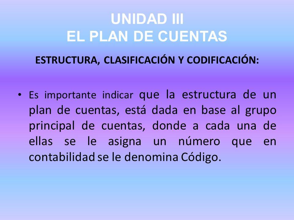 UNIDAD III EL PLAN DE CUENTAS ESTRUCTURA, CLASIFICACIÓN Y CODIFICACIÓN: Es importante indicar que la estructura de un plan de cuentas, está dada en ba