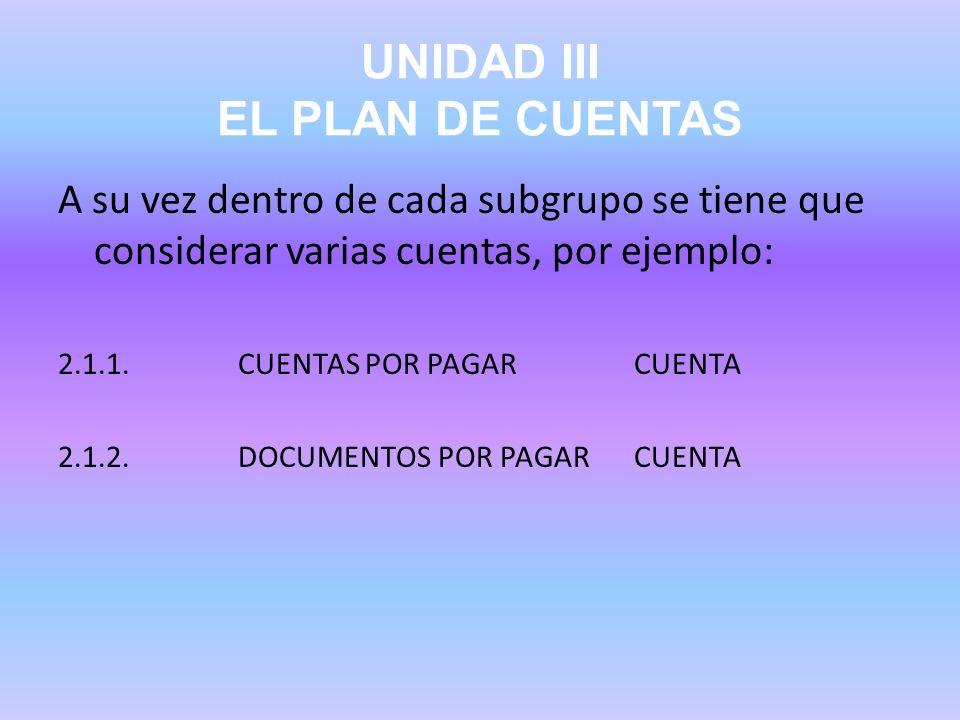 UNIDAD III EL PLAN DE CUENTAS A su vez dentro de cada subgrupo se tiene que considerar varias cuentas, por ejemplo: 2.1.1. CUENTAS POR PAGAR CUENTA 2.