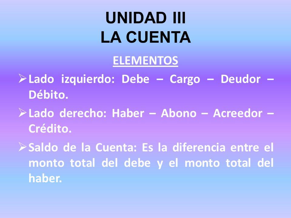 UNIDAD III LA CUENTA ELEMENTOS Lado izquierdo: Debe – Cargo – Deudor – Débito. Lado derecho: Haber – Abono – Acreedor – Crédito. Saldo de la Cuenta: E