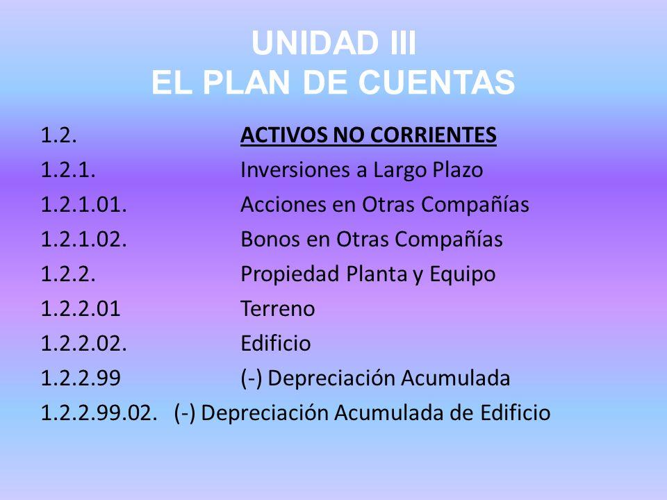 UNIDAD III EL PLAN DE CUENTAS 1.2.ACTIVOS NO CORRIENTES 1.2.1.Inversiones a Largo Plazo 1.2.1.01.Acciones en Otras Compañías 1.2.1.02.Bonos en Otras C