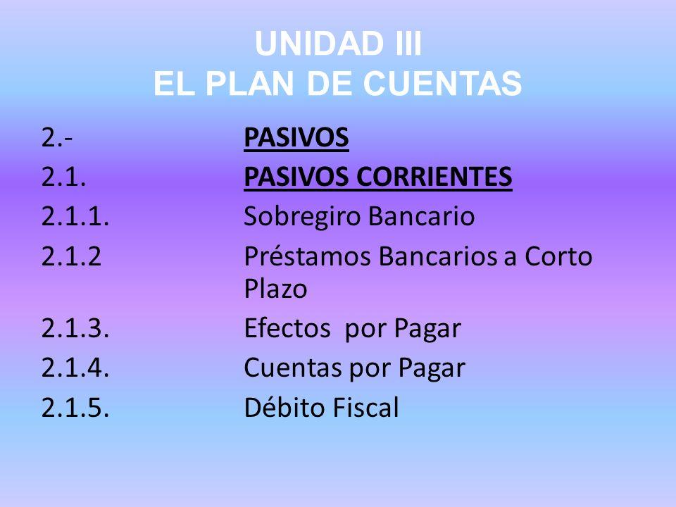 UNIDAD III EL PLAN DE CUENTAS 2.-PASIVOS 2.1.PASIVOS CORRIENTES 2.1.1.Sobregiro Bancario 2.1.2Préstamos Bancarios a Corto Plazo 2.1.3.Efectos por Paga