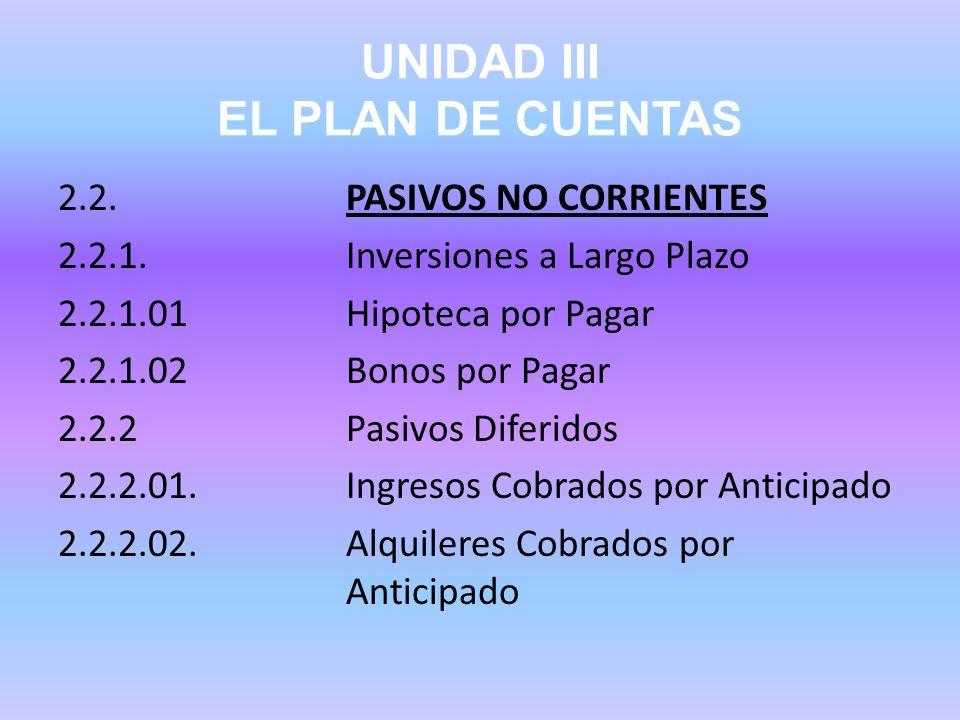 UNIDAD III EL PLAN DE CUENTAS 2.2.PASIVOS NO CORRIENTES 2.2.1.Inversiones a Largo Plazo 2.2.1.01Hipoteca por Pagar 2.2.1.02Bonos por Pagar 2.2.2Pasivo