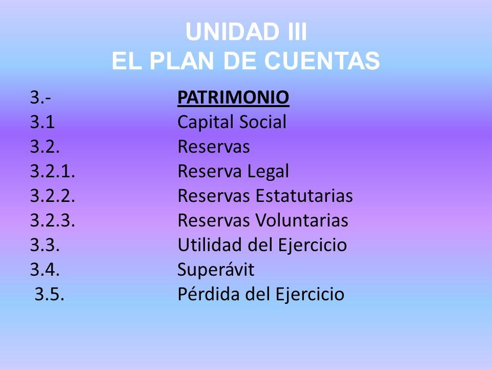 UNIDAD III EL PLAN DE CUENTAS 3.-PATRIMONIO 3.1Capital Social 3.2.Reservas 3.2.1.Reserva Legal 3.2.2.Reservas Estatutarias 3.2.3.Reservas Voluntarias