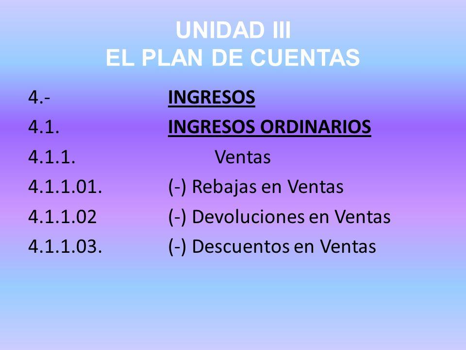 UNIDAD III EL PLAN DE CUENTAS 4.-INGRESOS 4.1.INGRESOS ORDINARIOS 4.1.1.Ventas 4.1.1.01.(-) Rebajas en Ventas 4.1.1.02(-) Devoluciones en Ventas 4.1.1