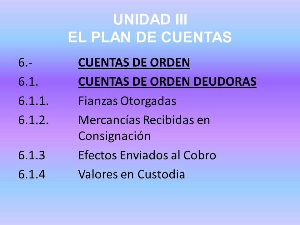 UNIDAD III EL PLAN DE CUENTAS 6.-CUENTAS DE ORDEN 6.1.CUENTAS DE ORDEN DEUDORAS 6.1.1.Fianzas Otorgadas 6.1.2.Mercancías Recibidas en Consignación 6.1