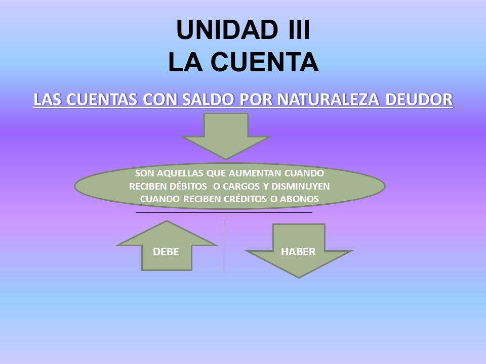 UNIDAD III LA CUENTA LAS CUENTAS CON SALDO POR NATURALEZA DEUDORLAS CUENTAS CON SALDO POR NATURALEZA DEUDOR HABER DEBE SON AQUELLAS QUE AUMENTAN CUAND