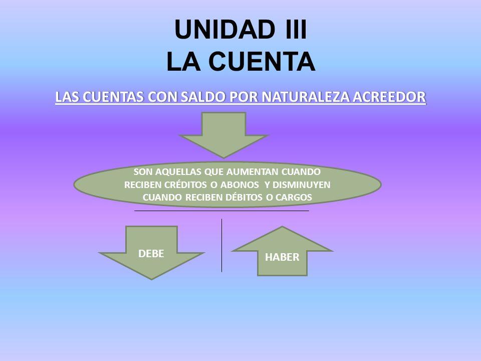 UNIDAD III LA CUENTA LAS CUENTAS CON SALDO POR NATURALEZA ACREEDORLAS CUENTAS CON SALDO POR NATURALEZA ACREEDOR DEBE SON AQUELLAS QUE AUMENTAN CUANDO