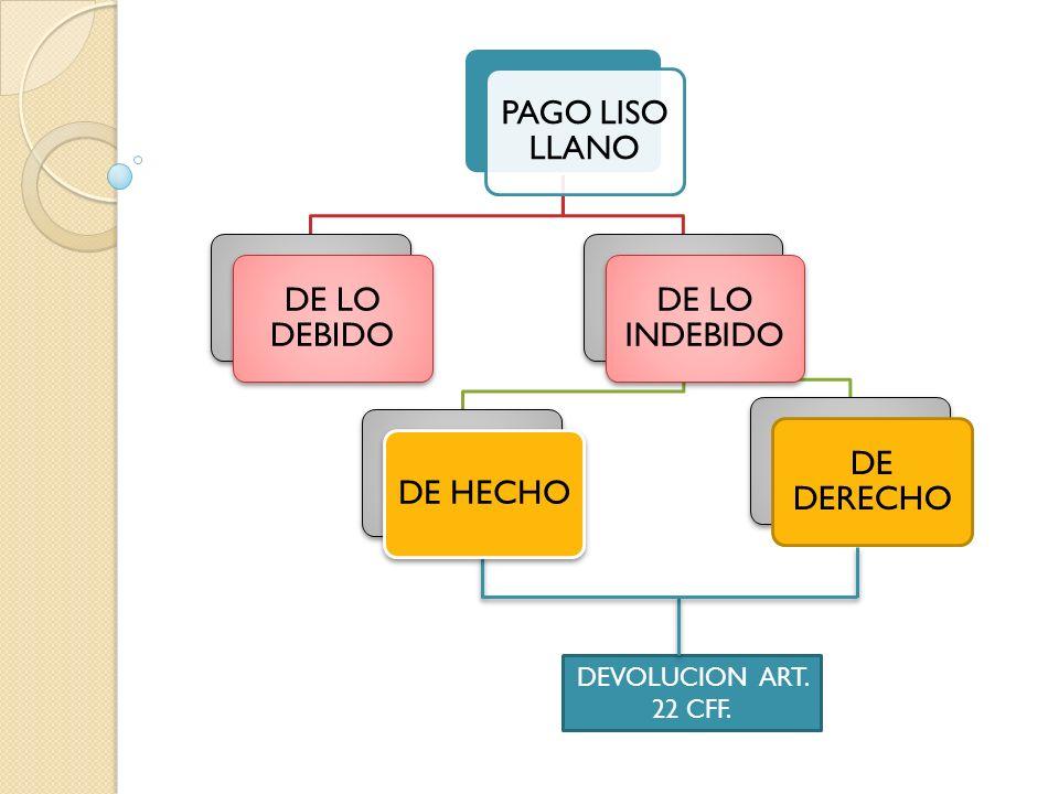 DEVOLUCION ART. 22 CFF.