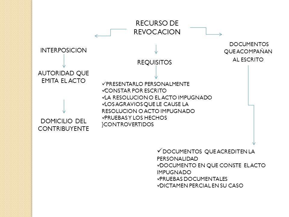 RECURSO DE REVOCACION INTERPOSICION AUTORIDAD QUE EMITA EL ACTO REQUISITOS PRESENTARLO PERSONALMENTE CONSTAR POR ESCRITO LA RESOLUCION O EL ACTO IMPUG