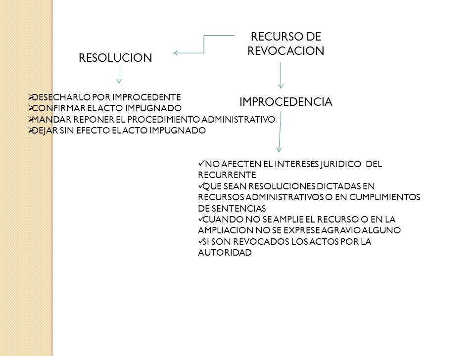 RECURSO DE REVOCACION IMPROCEDENCIA NO AFECTEN EL INTERESES JURIDICO DEL RECURRENTE QUE SEAN RESOLUCIONES DICTADAS EN RECURSOS ADMINISTRATIVOS O EN CU