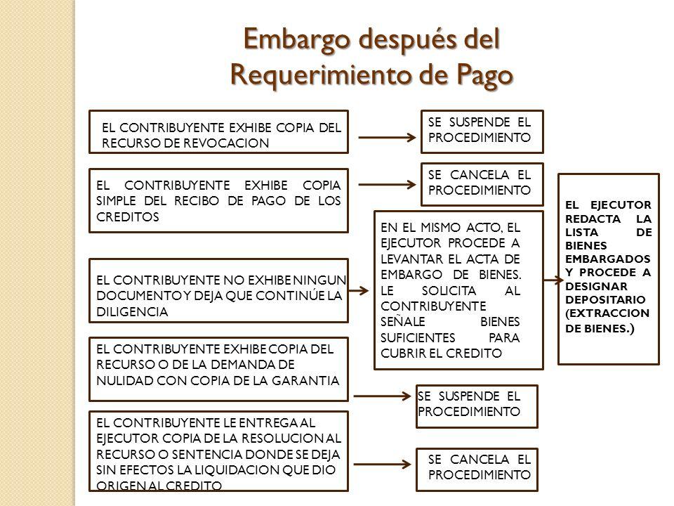 EL CONTRIBUYENTE EXHIBE COPIA SIMPLE DEL RECIBO DE PAGO DE LOS CREDITOS EL CONTRIBUYENTE EXHIBE COPIA DEL RECURSO DE REVOCACION Embargo después del Re