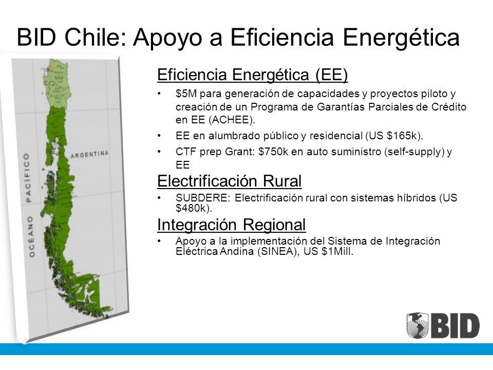 BID Chile: Apoyo a Eficiencia Energética Eficiencia Energética (EE) $5M para generación de capacidades y proyectos piloto y creación de un Programa de